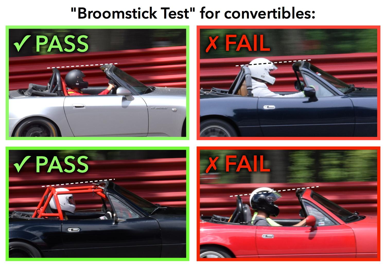 Broomstick Test